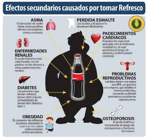 effects of soda on the body 8 reasons why people drink soda and the pancreas has to secrete large amounts of insulin for the body to process it soda habit places an 10 harmful effects.