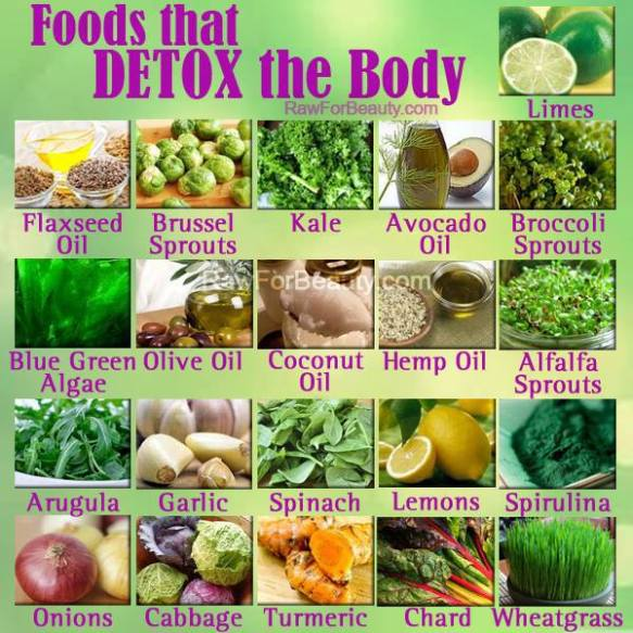MEDICAL CORNER .... Foods that detox body!