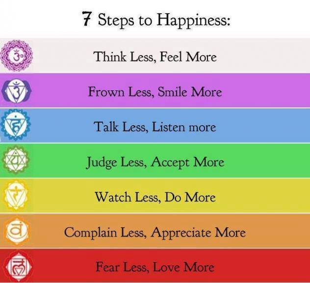 Seven Steps To Happiness .
