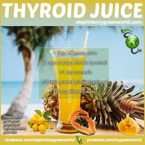 MEDICAL CORNER .... Thyroid Juice!