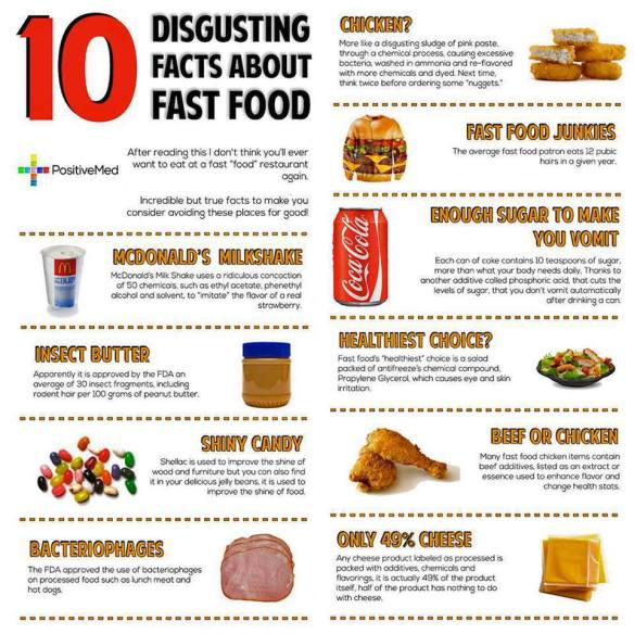 Fast food junkie?? Maybe not for long ....