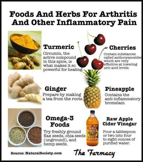 MEDICAL CORNER .... Natural remedies for inflammatory pain .... Arthritis!