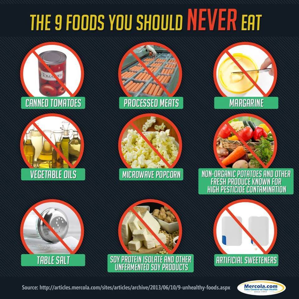 List Of Foods You Should Never Eat
