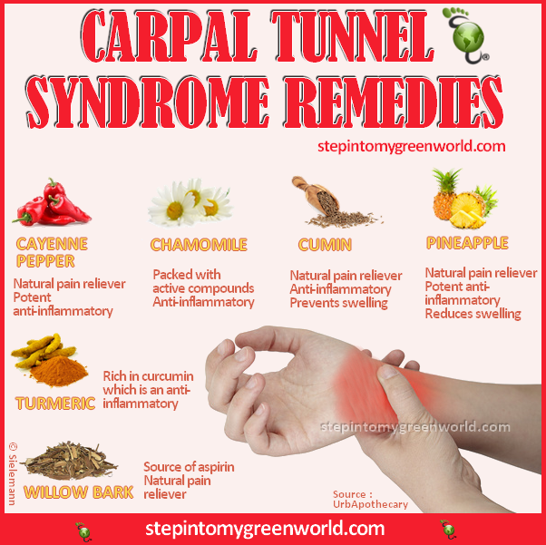 Carpal Tunnel Treatment Natural Remedies