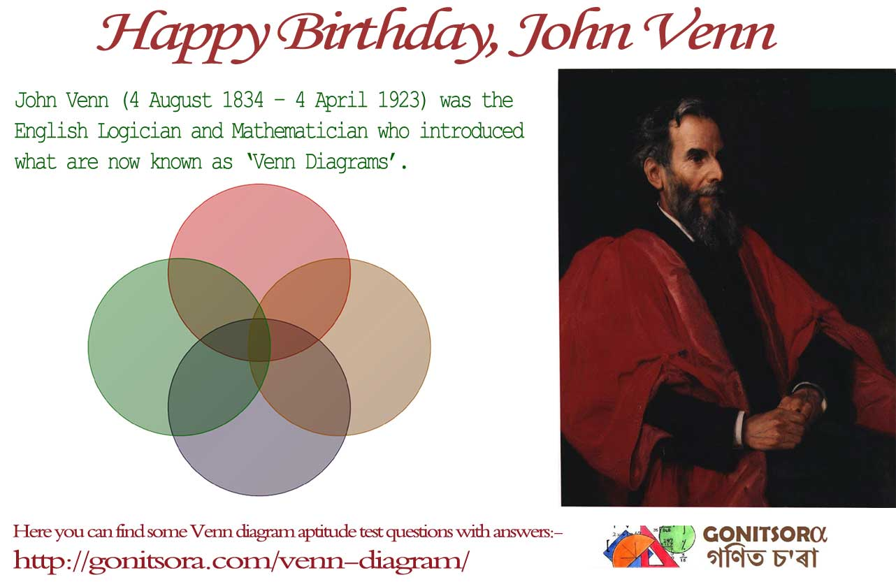 john venn 1834 1923 essay By: venn, john, 1834-1923 published: (1907) biographical history of gonville and caius college, 1349-1897 containing a list of all known members of the college from the foundation to the present time, with biographical notes.
