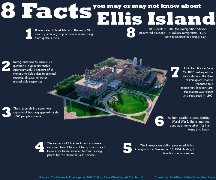 Ellis Island, New York …. Closed November 12, 1954!!