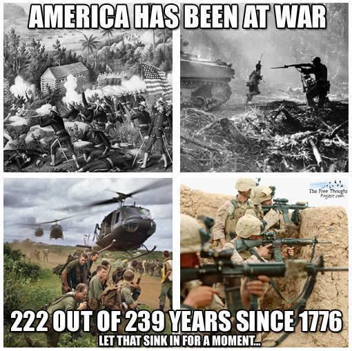 AmericaWar