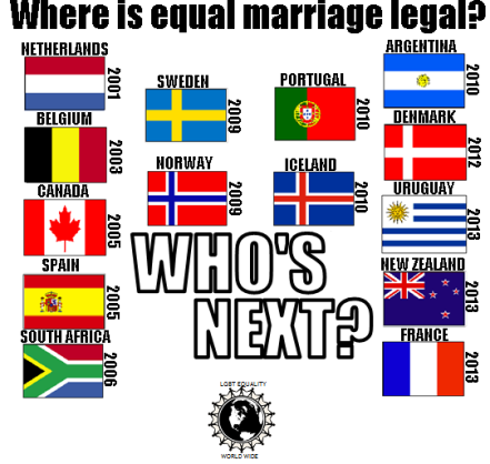 GayCountries