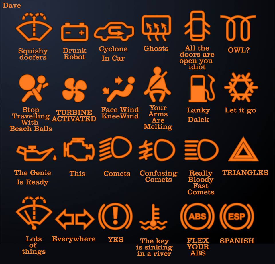 Iotd Image Of The Day 274 Know Your Car Warning