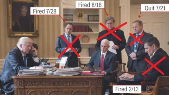 CabinetFired