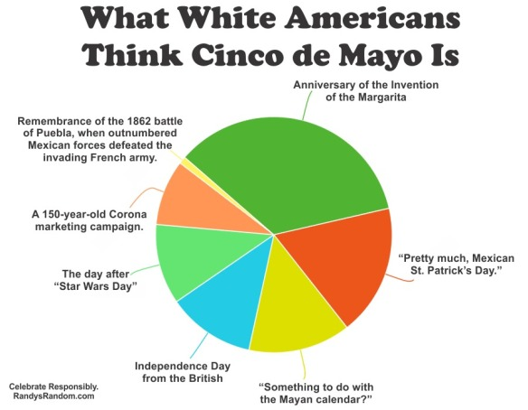 Mayo3